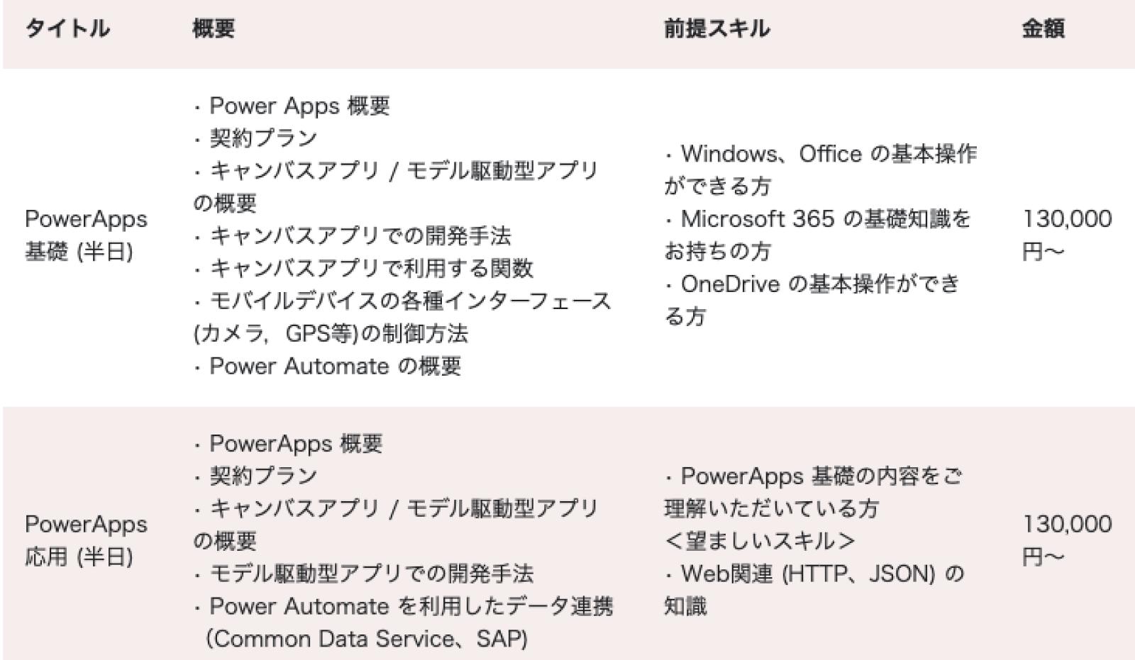 プロアクシアコンサルティング株式会社のサービス内容のスクリーンショット