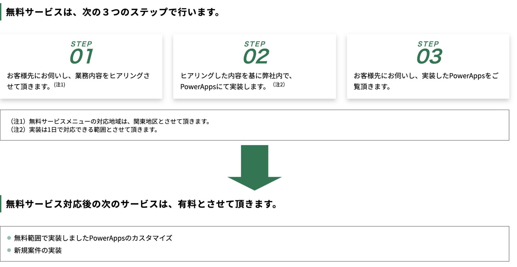 株式会社QESのサービス内容のスクリーンショット